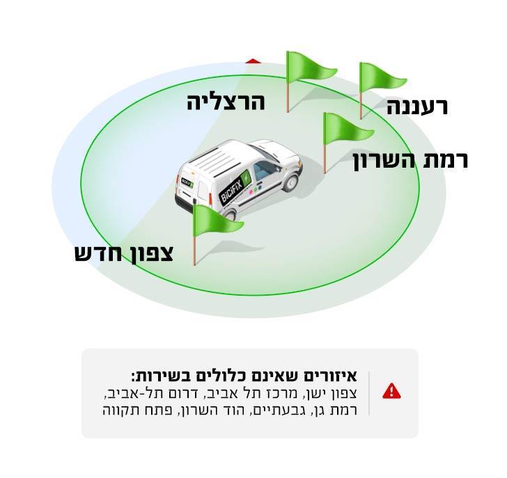 מפת איזור רעננה, רמת השרון, הרצליה, צפון תל אביב החדש